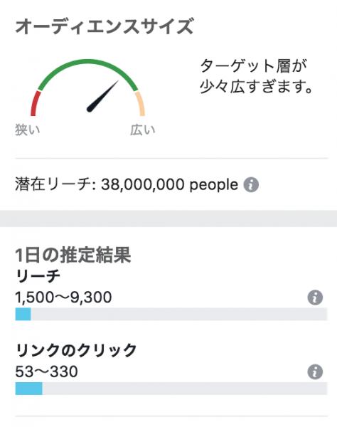 facebook広告の推定リーチ数