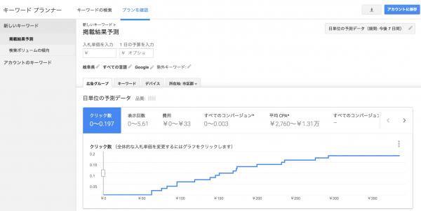 Googleキーワードプランナーシュミレーション