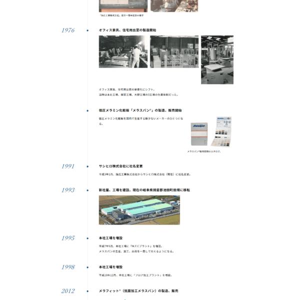 当社の歴史